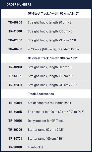 Track. GF Steel Track. Oredr Numbers and