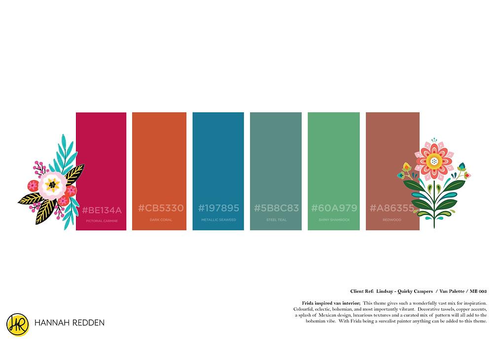 Final Colour Concept Board for the Frida Palette - Hannah Redden Interior Design - Bristol