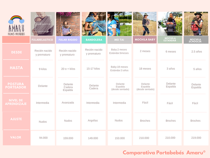 comparativa portabebes -2.png