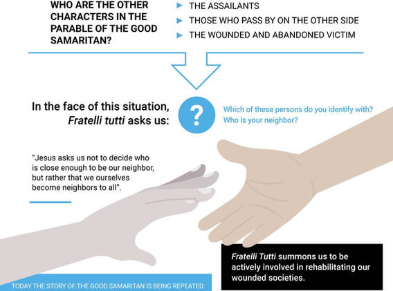 07- Infographic 2 - FRATELLI TUTTI - Cha