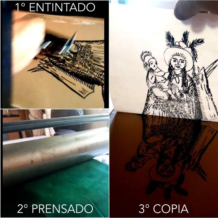 Proceso de litografía