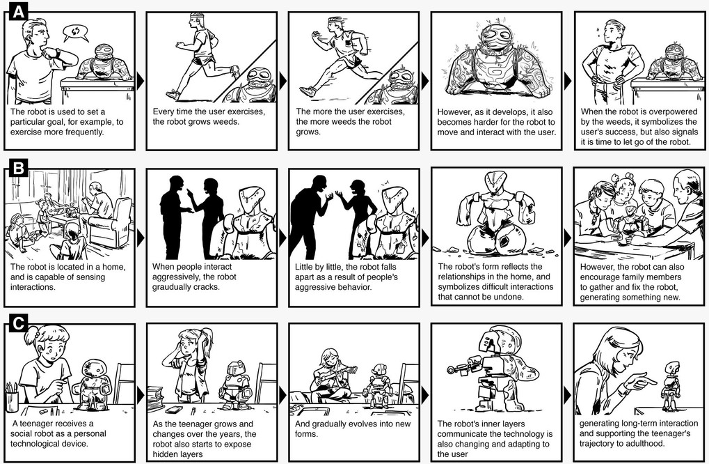 iNkondi - Usage scripts and scenarios