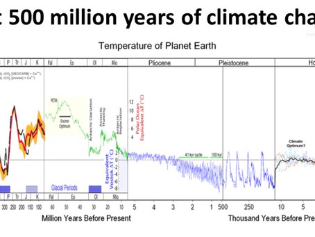 A reading of climate change records
