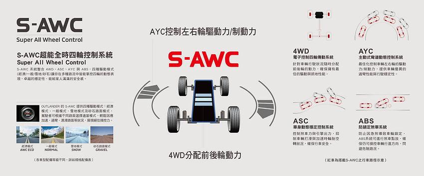 OUTLANDER S-AWC