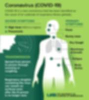 Coronavirus-Symptoms-graphic.jpg