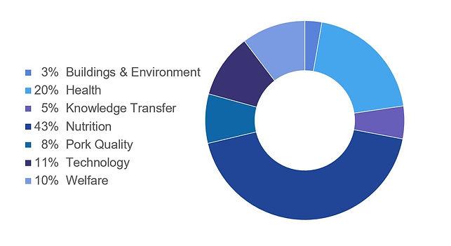 2010-2023RD_Funding.jpg