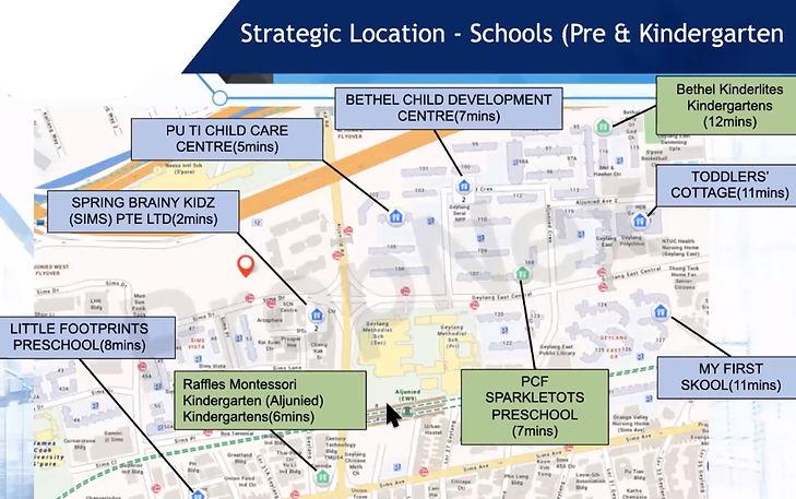 Pre Schools around Penrose.jpg