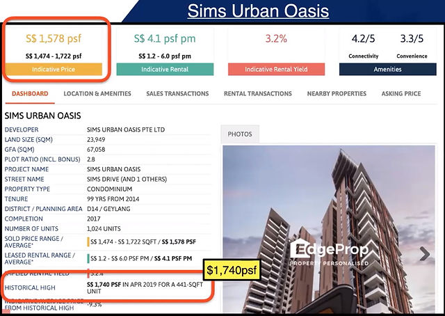 Sims Urban Oasis EdgeProp Rental Yield.j