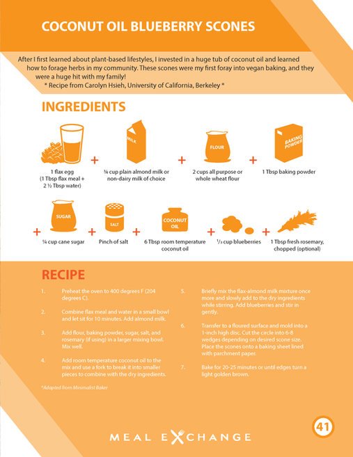 COOKBOOKTEMPLATE_Page_43.png