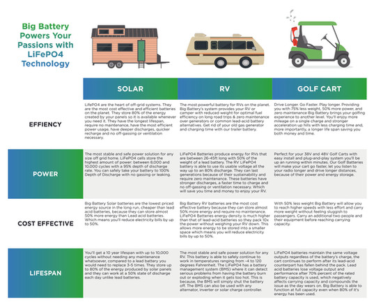 Big Battery Infographic 3.jpg