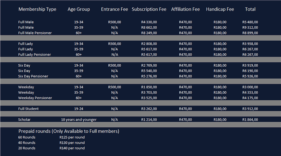 Membership Fees 2020.png