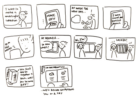 Storyboard for concept digital product - exploring crazy ideas