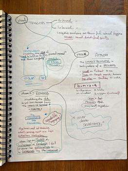 Mental model of the Hook framework
