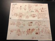Sketch of user journey
