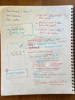Applied brainstorm of hook model