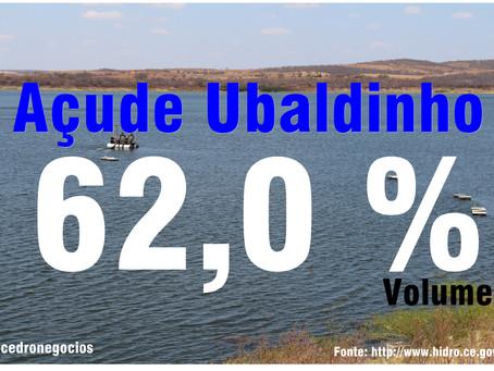 Choveu 40.0 mm em Cedro-CE, e o Açude Ubaldinho está com 62% de sua capacidade.
