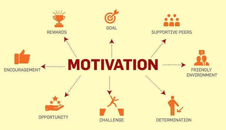 Motivation_02.jpg