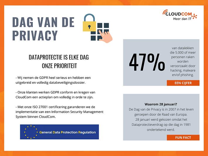 Dag van de Privacy 2020.png