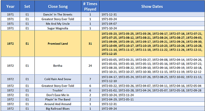 song stats1.png