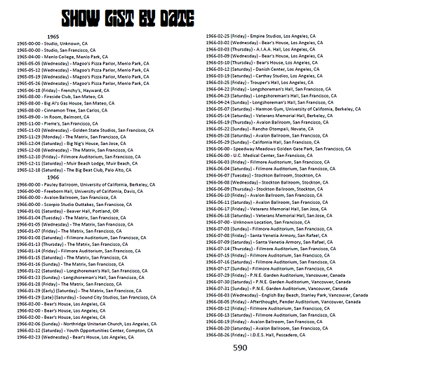 TIGDH - Show List.PNG