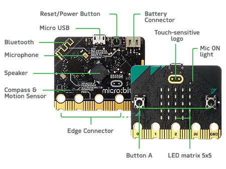 microbit-microbit-features.png