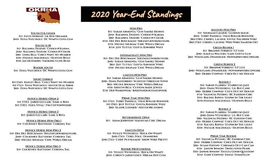 2020 OKRHA Year End Standings.jpg