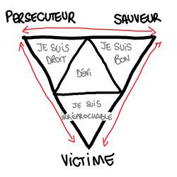 BHI#8 Le Triangle de Karpman