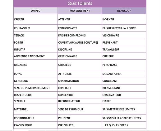 Quizz Talent - TOOL BHI#2b