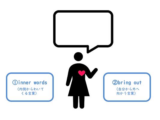 innerwords.png