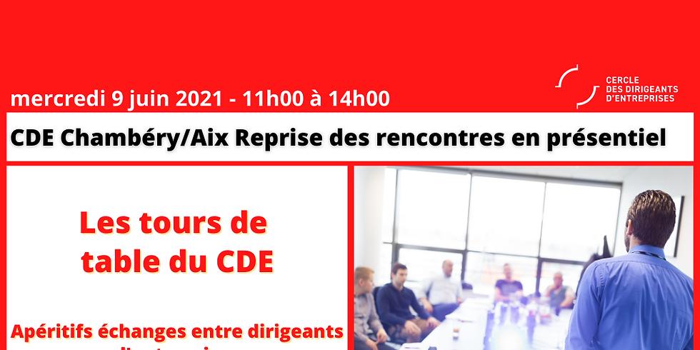 Les Tours de Table du CDE - Un format de reprise en présentiel