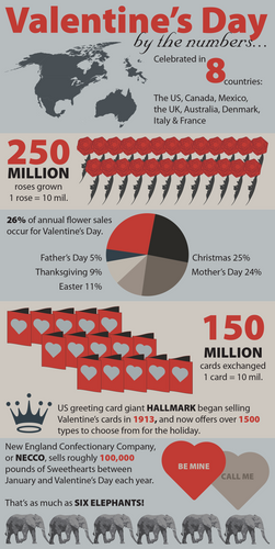 02-15-17-Valentine's-Infographic.png