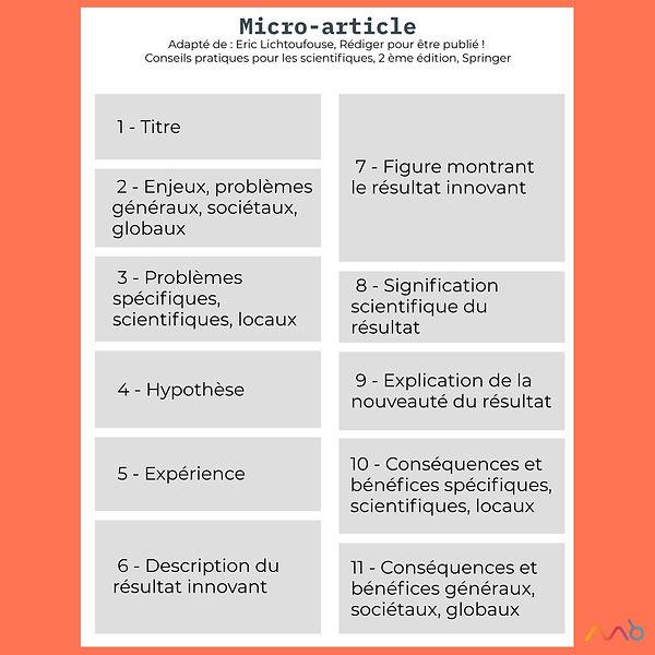 Micro-article