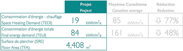 Project Energy Log_1700_SFU.jpg