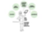 PLANNEDCULTURE-BEMIDDELAAR-24092018 kopi