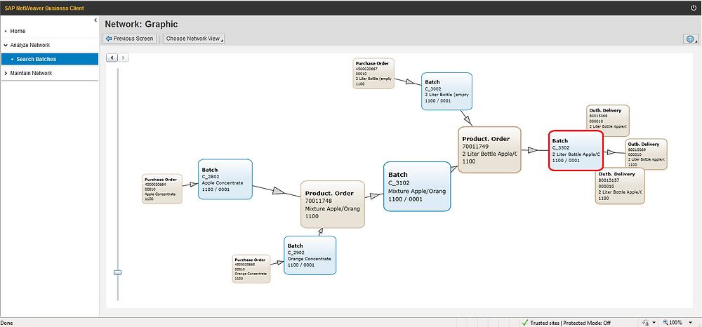 SAP GBT genealogy