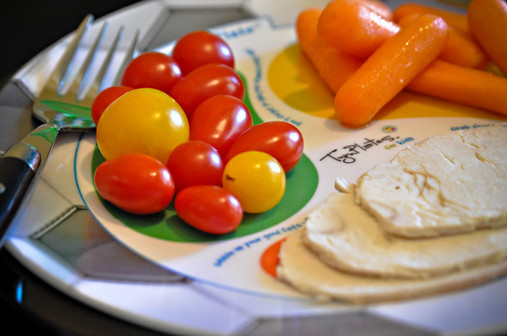 TymPlates Create-A-Plate, Soccer
