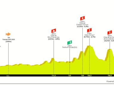 Le SIVY, en route pour le Tour de France 2021 !