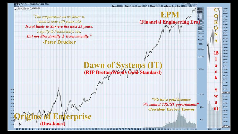 120 Year History of Enterpirse
