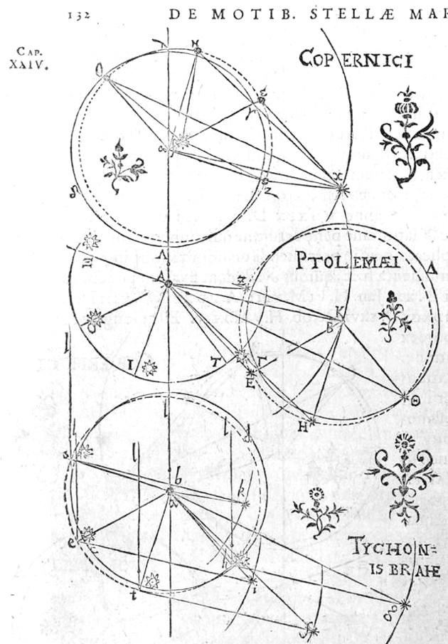 Astronomia nova de Johannes Kepler