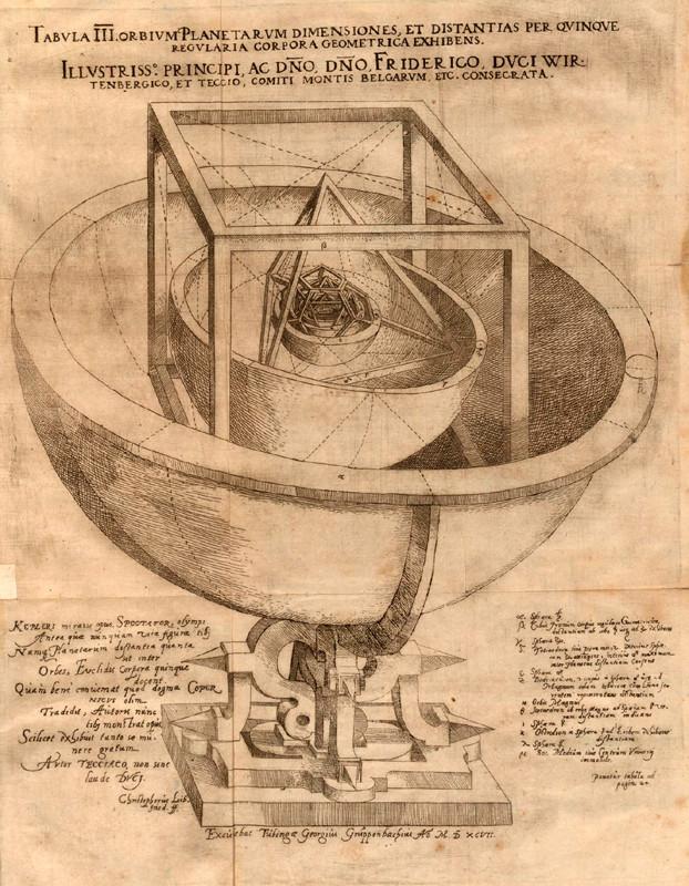 Johannes Kepler - Mysterium cosmographicum