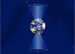 Qu'est ce que la précession des équinoxes ?