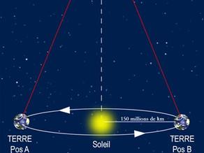 Comment mesurer la distance d'une étoile ?