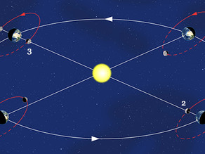 Les éclipses sont-elles rares ?