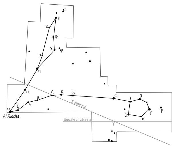 Carte de la constellation des Poissons