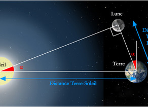 Comment mesurer la distance Terre-Soleil ?