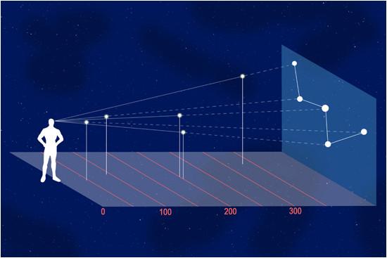 Représentation de la constellation de Cassiopée
