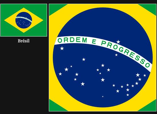 Carte du ciel sur le drapeau du Brésil