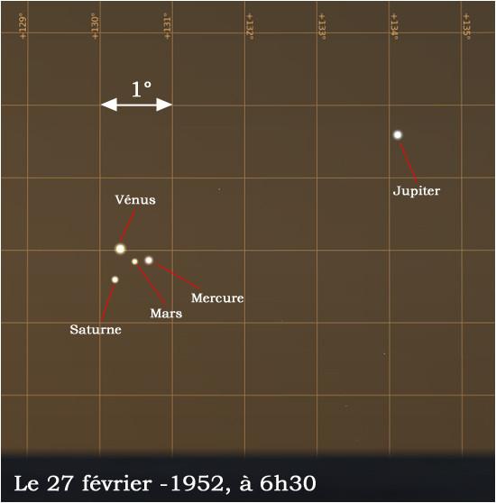 Simulation du rapprochement planétaire du 27 février 1953 avant J-C.
