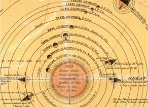 Combien y a t-il de planètes dans le système solaire ?
