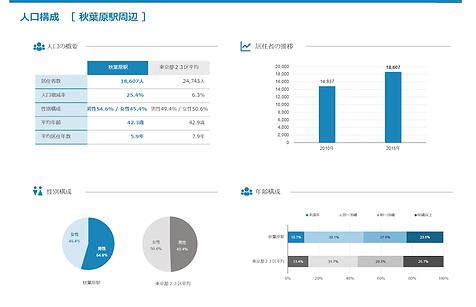 統計調査レポート.png